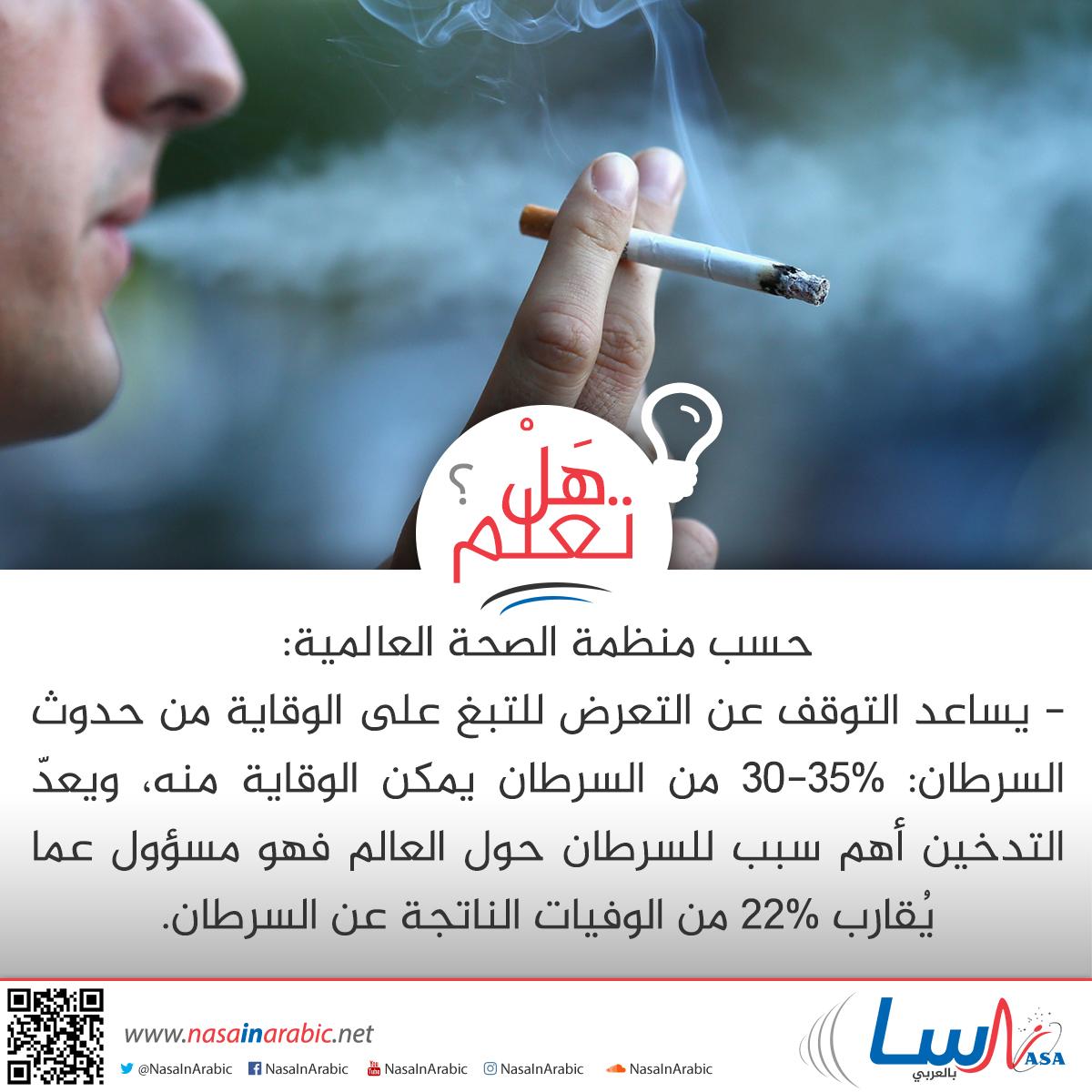 التدخين أهم سبب للسرطان