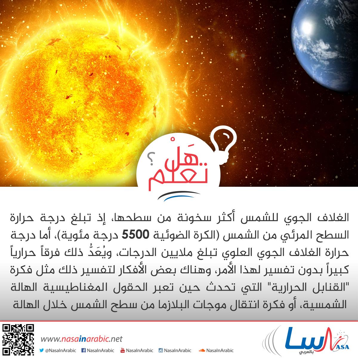 الغلاف الجوي للشمس