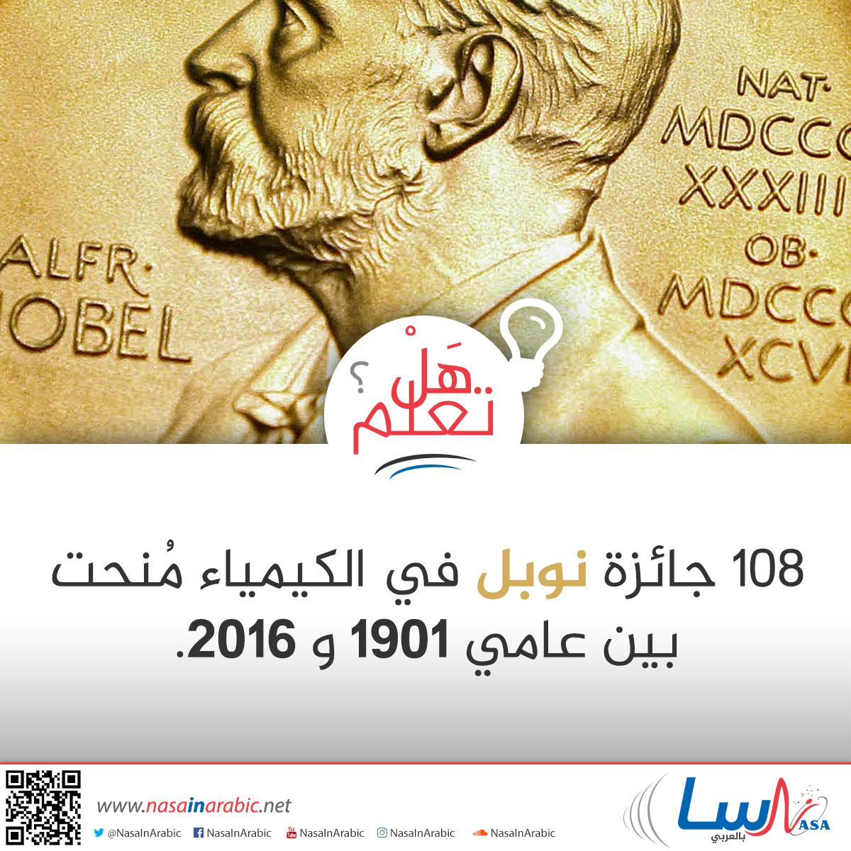 جائزة نوبل في الكيمياء بين 1901 و2016.
