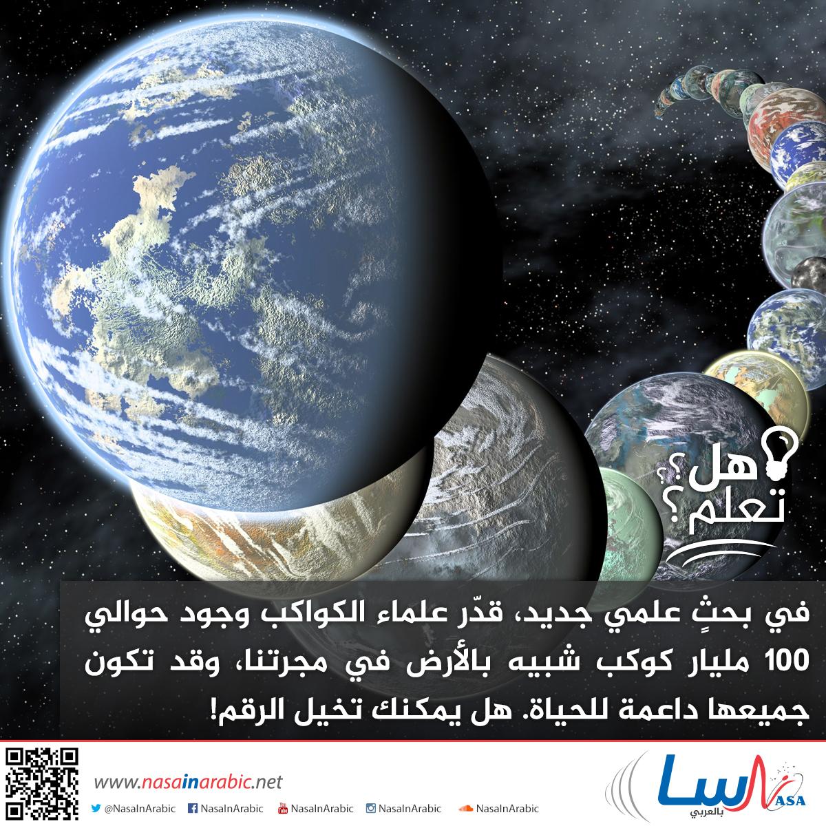 الكواكب الشبيهة بالأرض