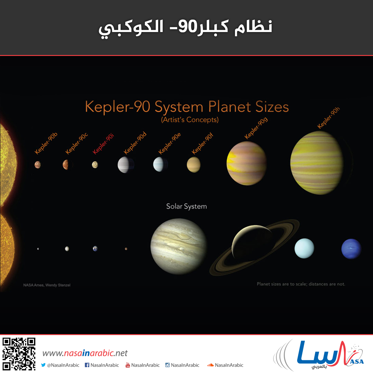 نظام كبلر-90 الكوكبي