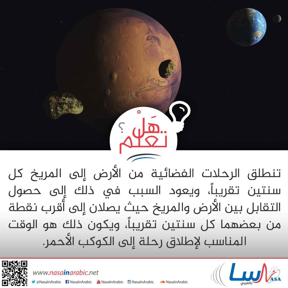 البعثات الفضائية تنطلق إلى المريخ كل سنتين