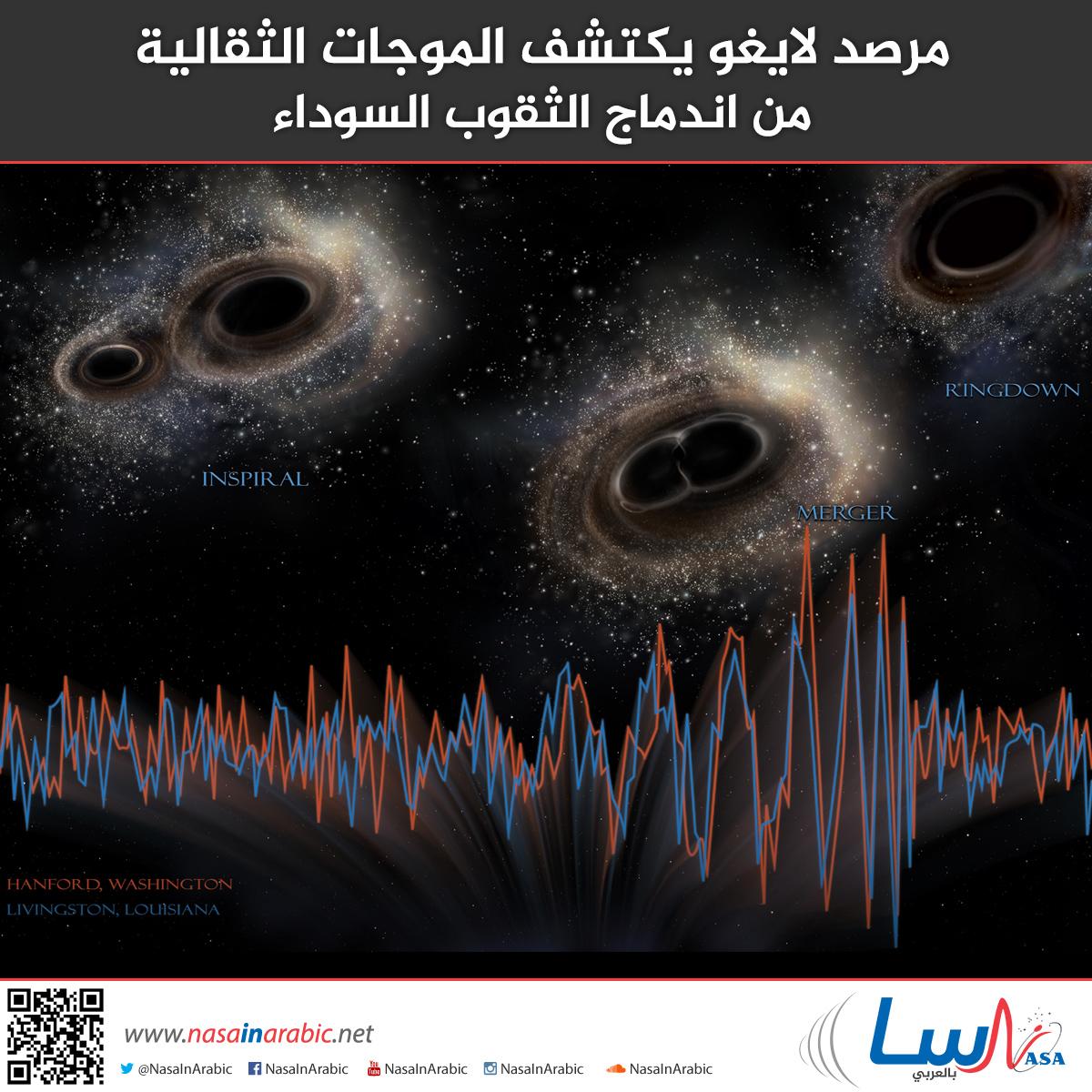 مرصد لايغو يكتشف الموجات الثقالية من اندماج الثقوب السوداء