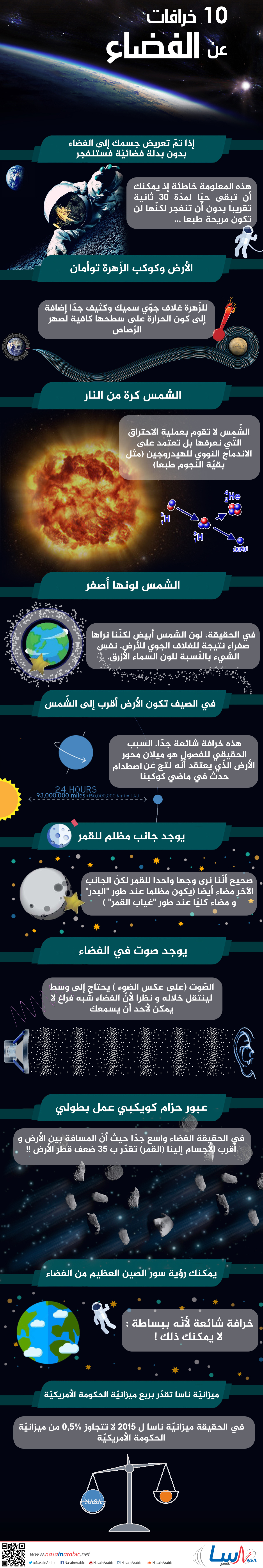 10 خرافات عن الفضاء