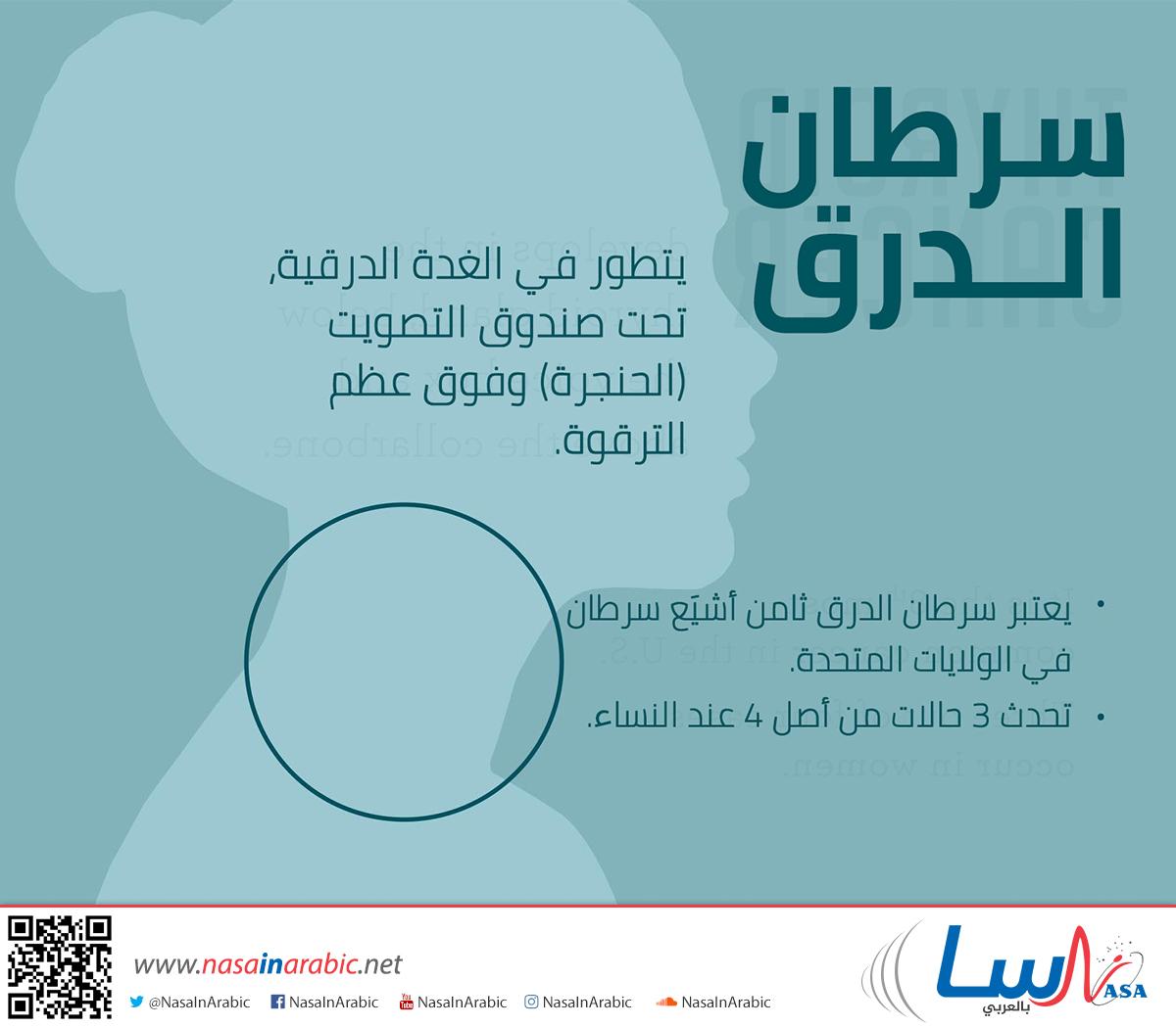 سرطان الدرق