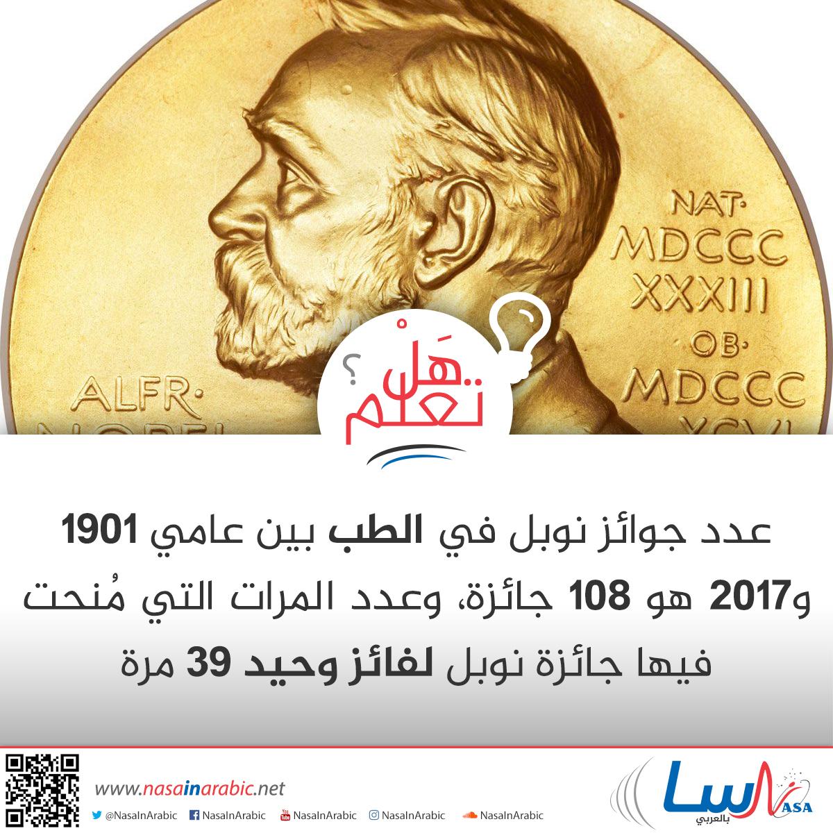 عدد جوائز نوبل في الطب