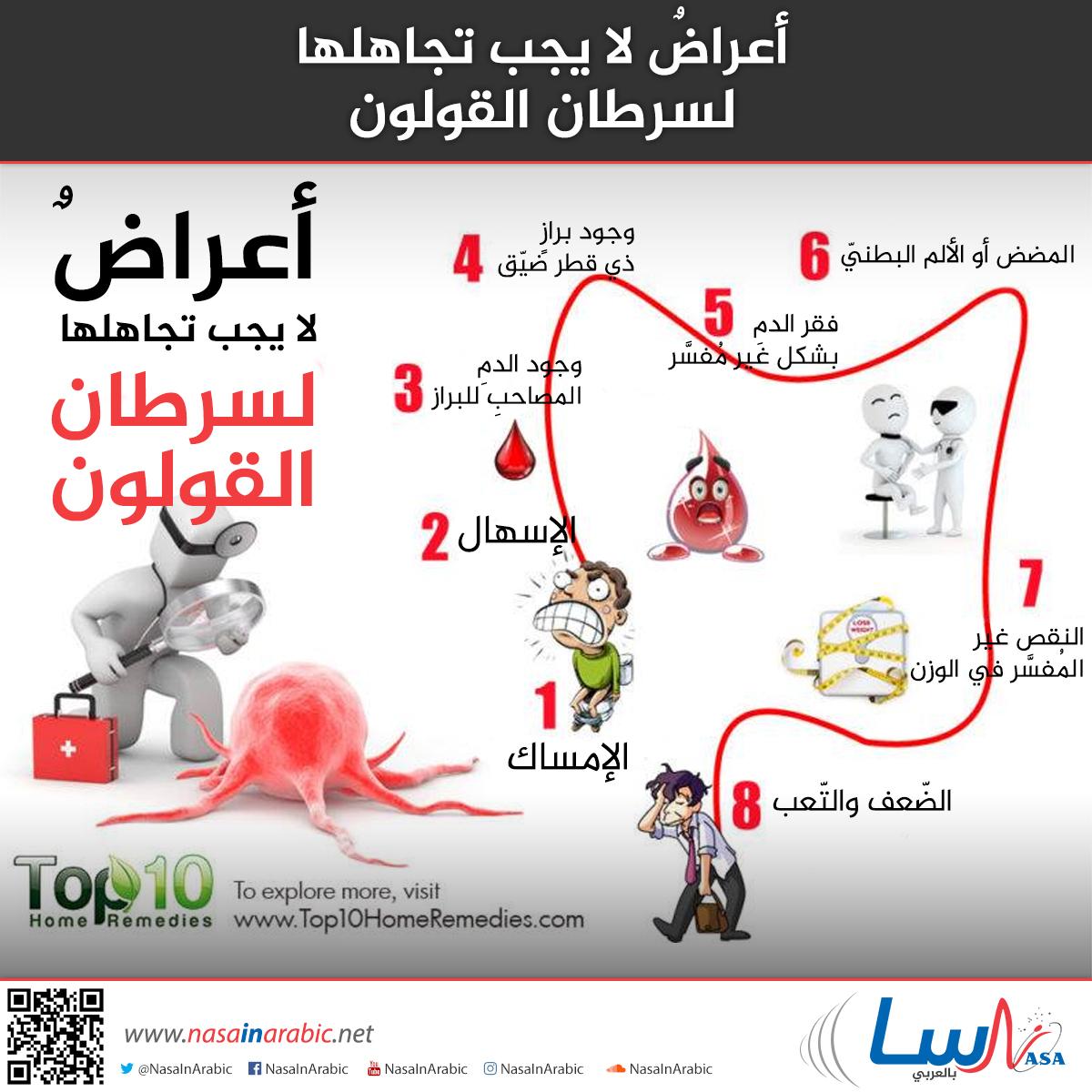 علامات تحذيرية بسرطان الكولون