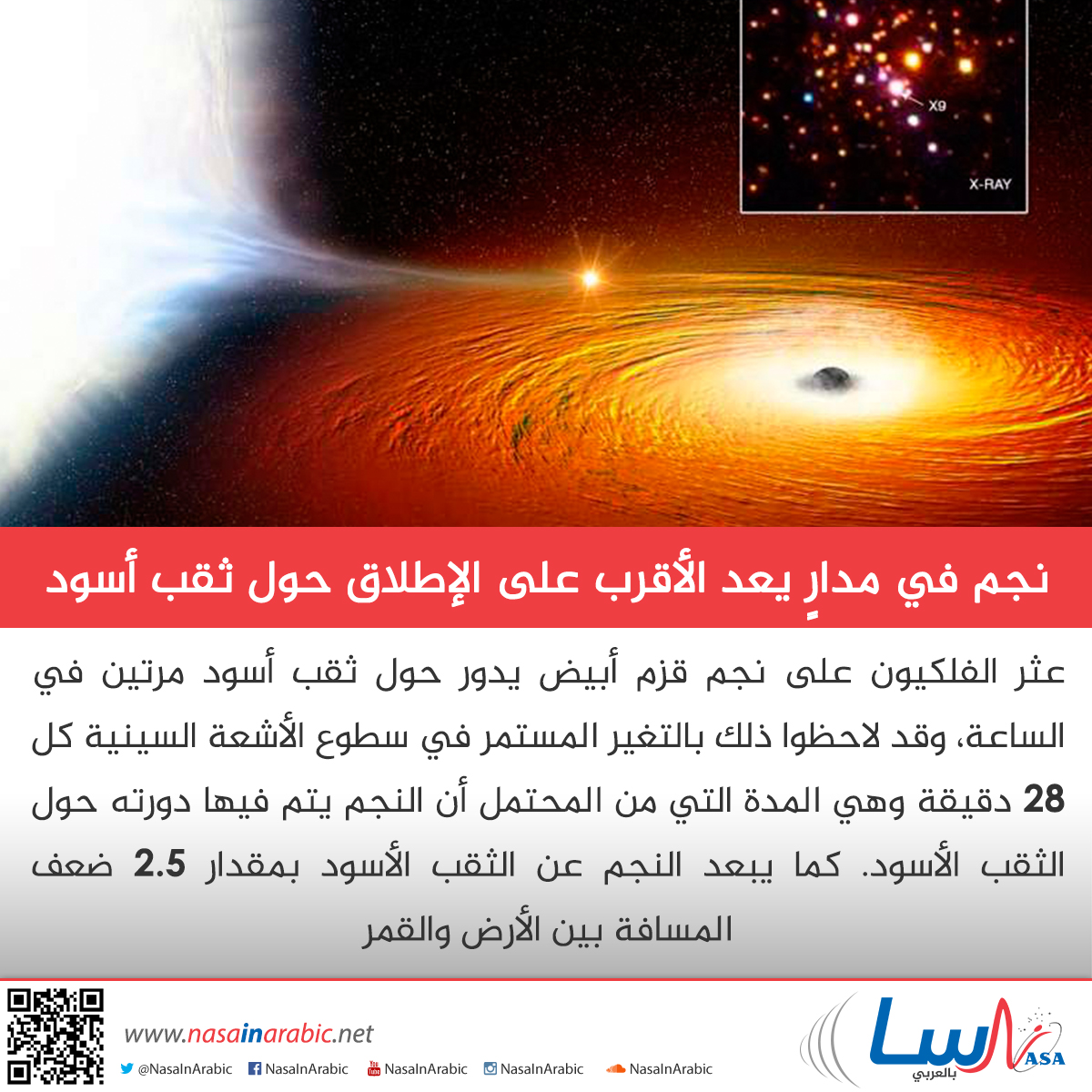 نجم في مدارٍ يعد الأقرب على الإطلاق حول ثقب أسود