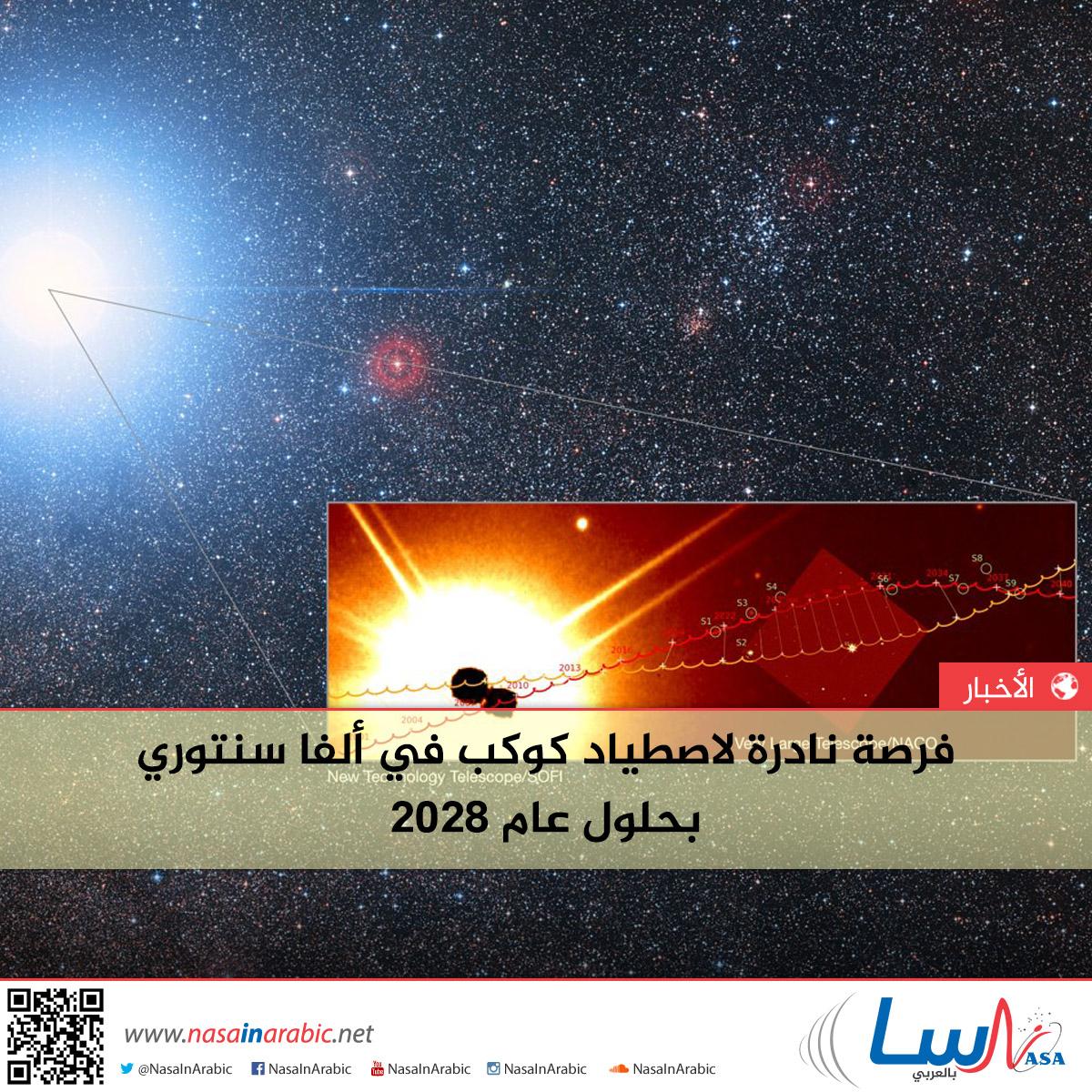 فرصة نادرة لاصطياد كوكب في ألفا سنتوري بحلول عام 2028