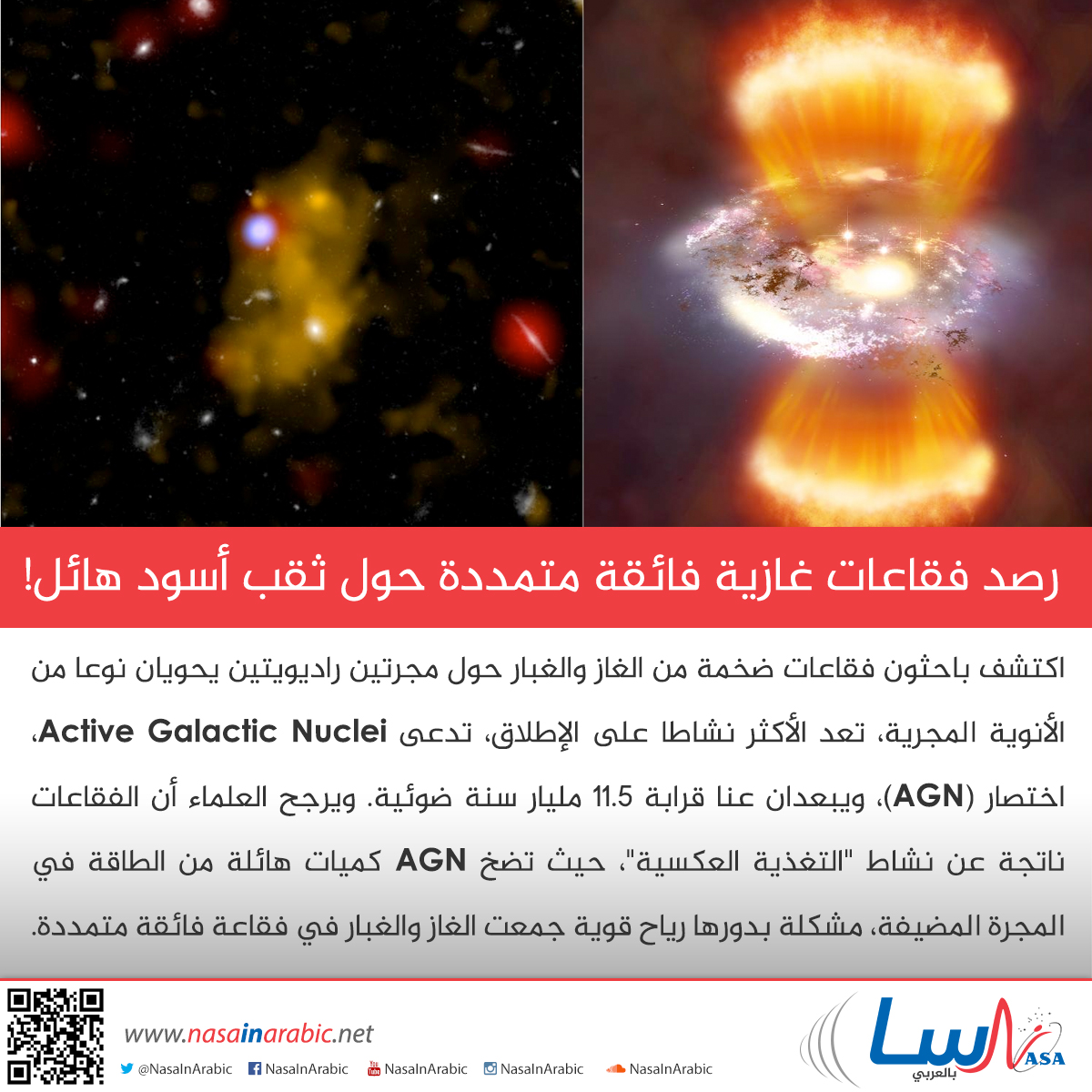 رصد فقاعات غازية فائقة متمددة حول ثقب أسود هائل!