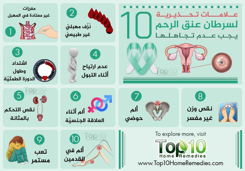 علامات تحذيرية لسرطان عنق الرحم