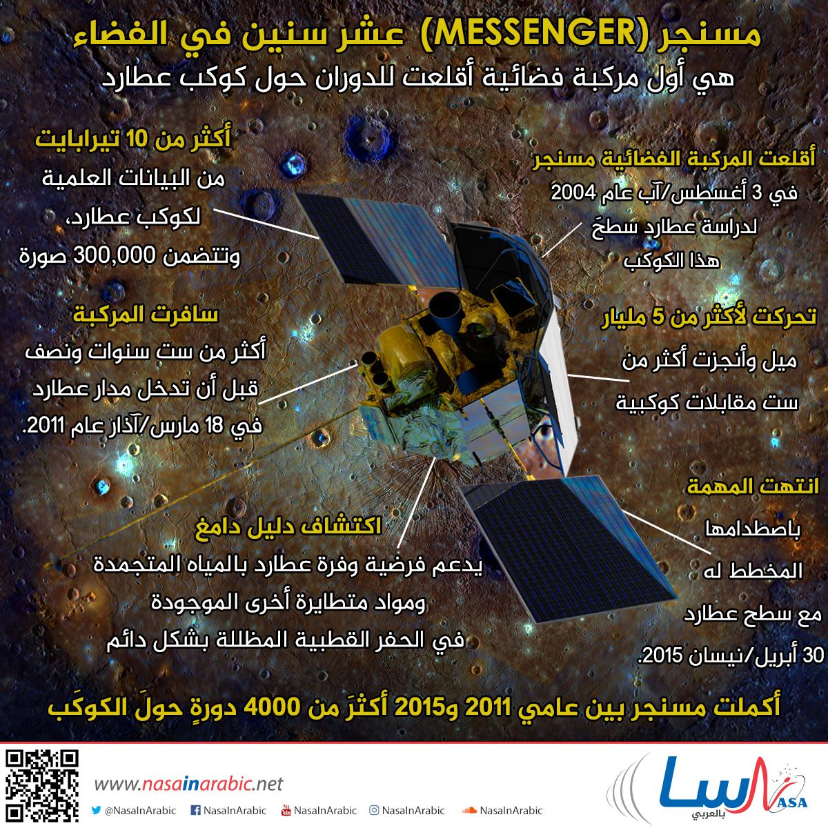 مسنجر 10 سنين في الفضاء