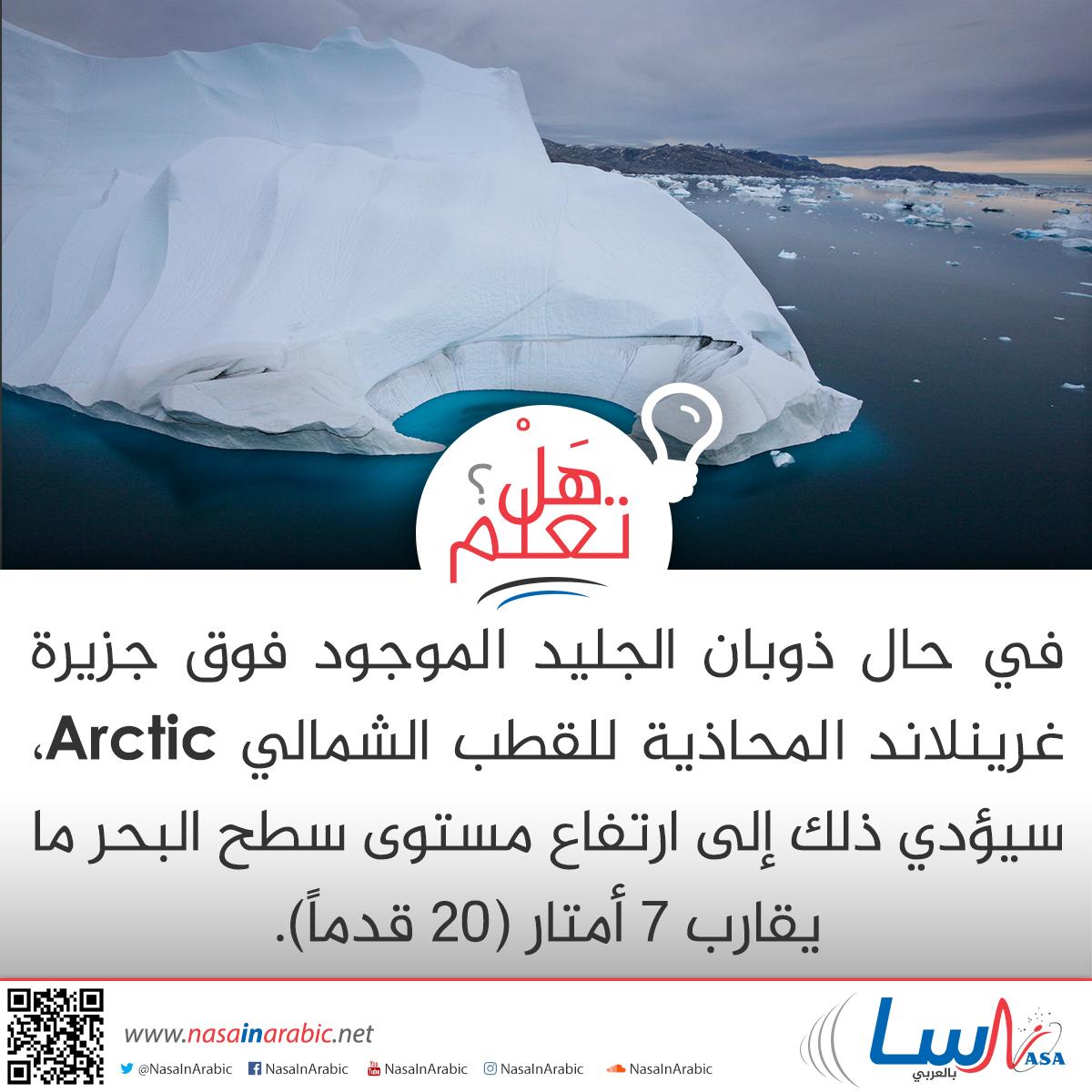 ماذا لو ذاب الجليد الموجود فوق جزيرة غرينلاند؟