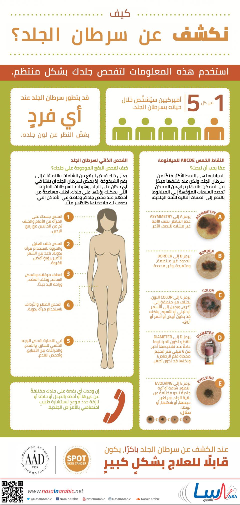 كيف نكشف عن سرطان الجلد؟