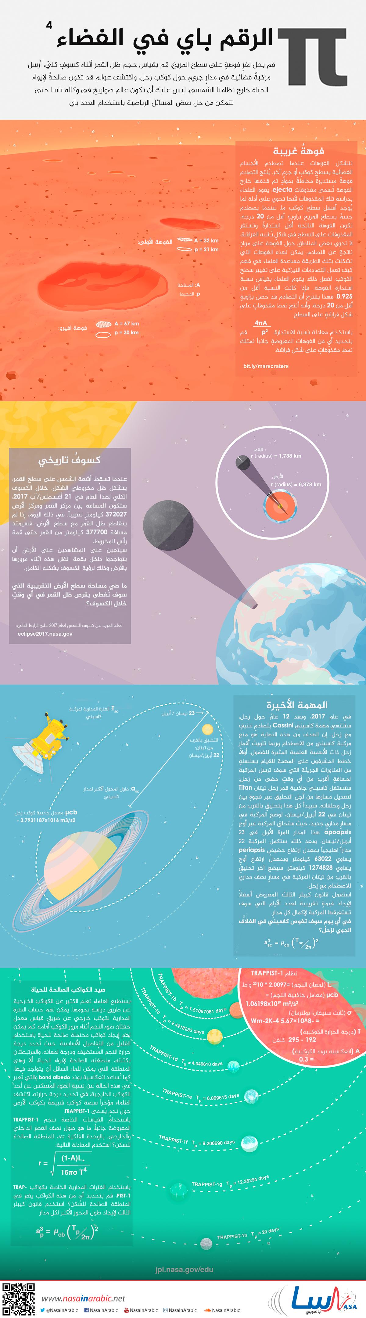 الرقم باي في الفضاء 4