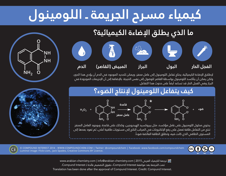 كيمياء مسرح الجريمة - اللومينول