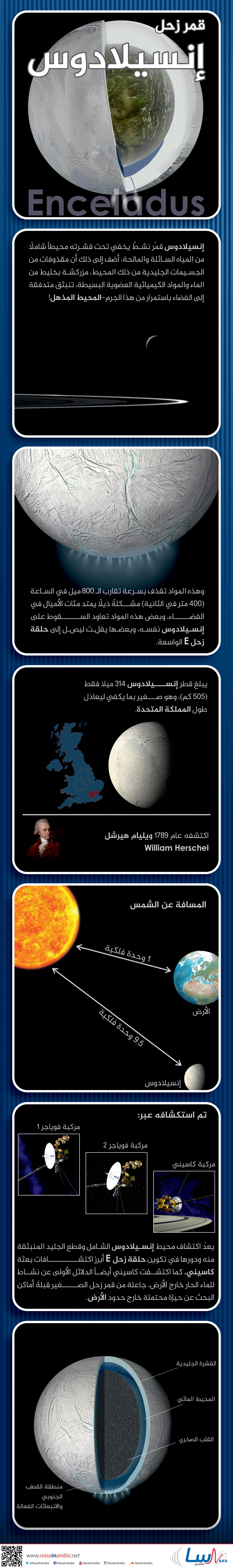 قمر زحل إنسيلادوس