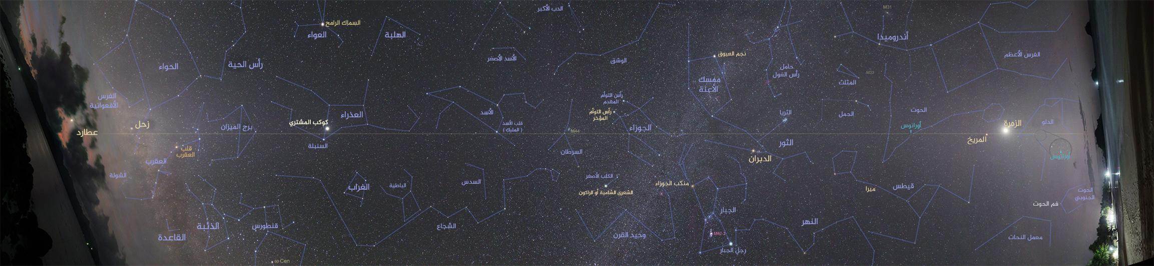 الكوكبات النجمية.. سحر في سماء الليل