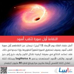التقاط أول صورة لثقب أسود