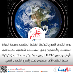 الغلاف الجوي للأرض