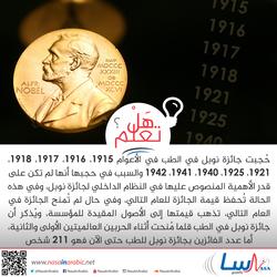 حُجبت جائزة نوبل في الطب في هذه الأعوام، بسبب..