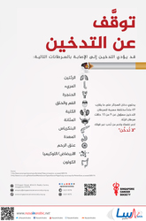 السرطان والتدخين