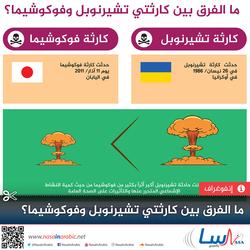 ما الفرق بين كارثتي تشيرنوبل وفوكوشيما؟