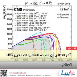 آخر النتائج من مصادم الهادرونات الكبير LHC