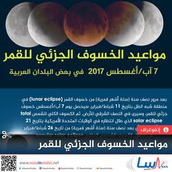 مواعيد الخسوف الجزئي للقمر  7 آب/أغسطس 2017