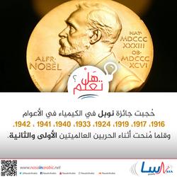 حُجبت جائزة نوبل في الكيمياء في هذه الأعوام