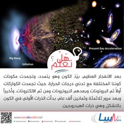 تمدد الكون