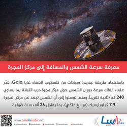 معرفة سرعة الشمس والمسافة إلى مركز المجرة