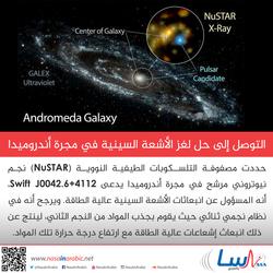التوصل إلى حل لغز الأشعة السينية في مجرة أندروميدا