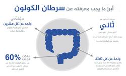 معلومات عن سرطان الكولون