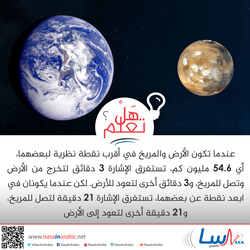 كم تستغرق الإشارة لتصل من المريخ إلينا؟