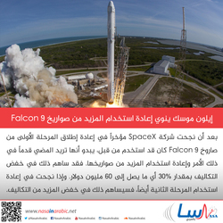 إيلون ماسك ينوي إعادة استخدام المزيد من صواريخ Falcon 9