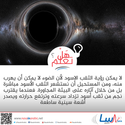 لا يمكن رؤية الثقب الأسود