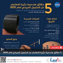 5 حقائق هندسية مثيرة للاهتمام عن المتجول المريخي لعام 2020