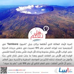 بركان جبل تامبورا