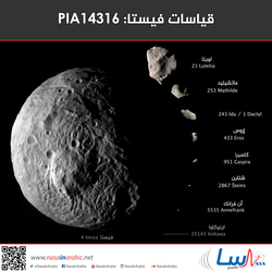PIA14316 : قياسات فيستا