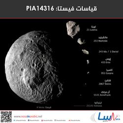 PIA14316 : قياسات فيستا