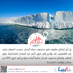 تأثيرات ارتفاع منسوب مياه البحار