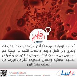 زمرتك الدموية والأمراض المرتبطة بها 2