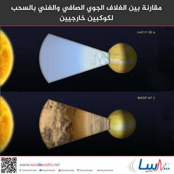 مقارنة بين الغلاف الجوي الصافي والغني بالسحب لكوكبين خارجيين