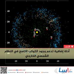 أدلة إضافية تدعم وجود الكوكب التاسع في النظام الشمسي الخارجي