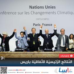 النتائج الرئيسية لاتفاقية باريس للمناخ