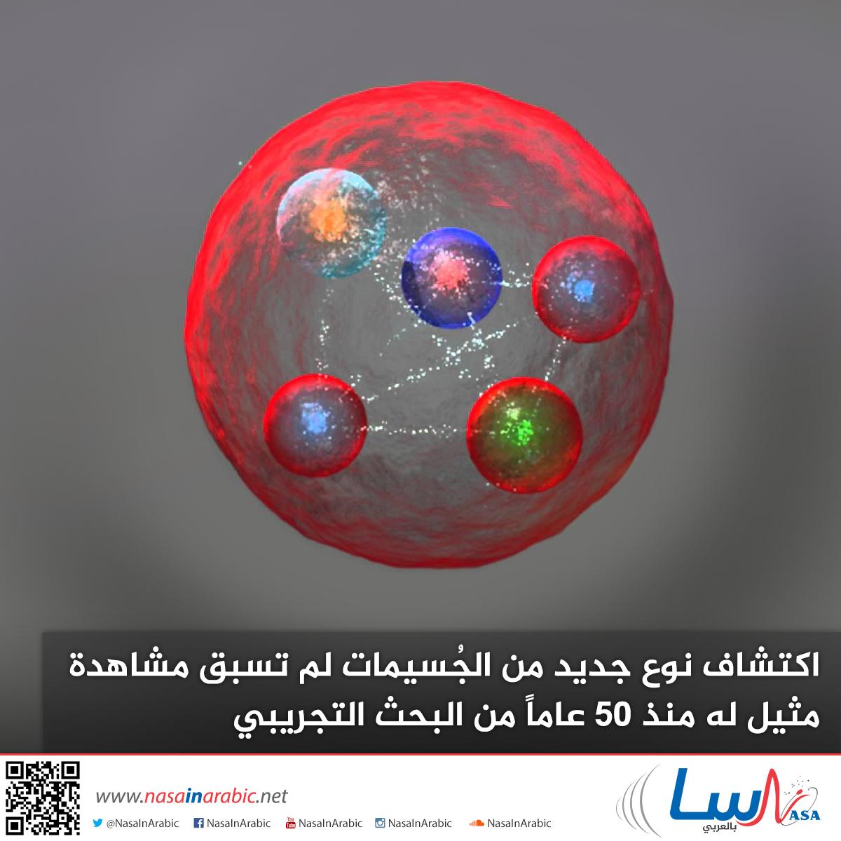 اكتشاف نوع جديد من الجُسيمات لم تسبق مشاهدة مثيل له منذ 50 عاماً من البحث التجريبي