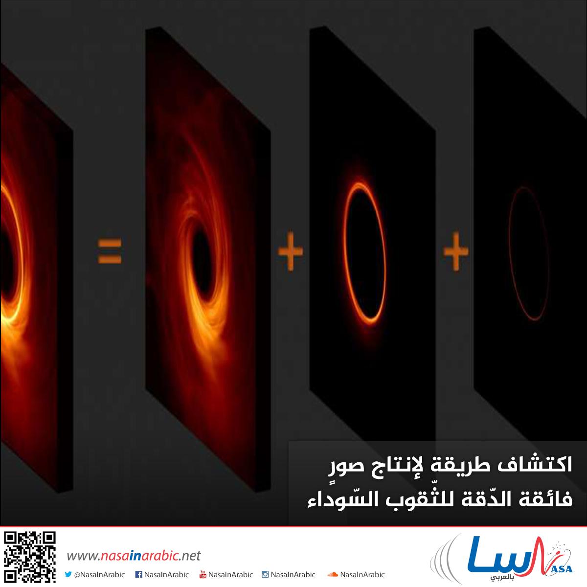 اكتشاف طريقة لإنتاج صورٍ فائقة الدّقة للثّقوب السّوداء