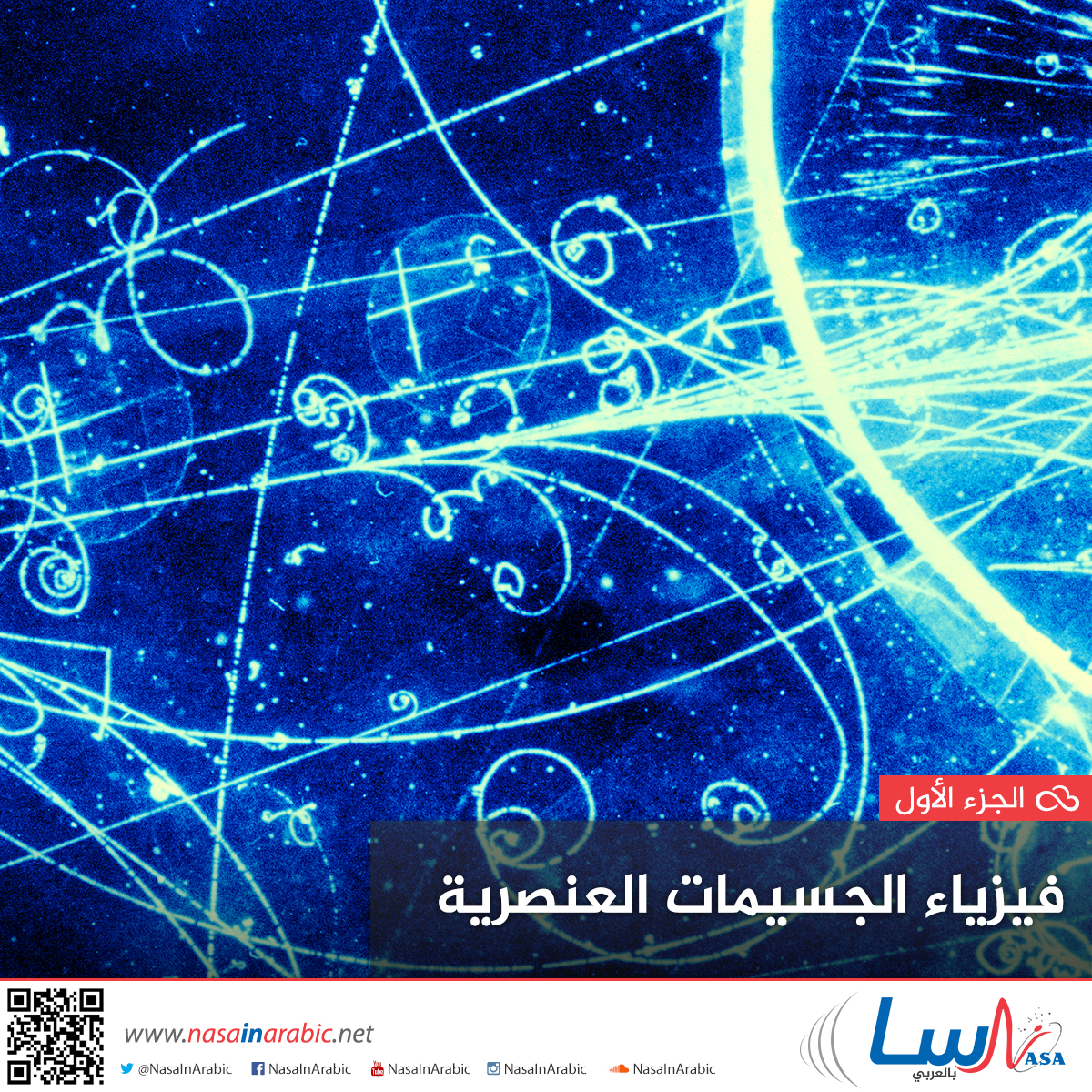 فيزياء الجسيمات الأولية: الجزء الأول