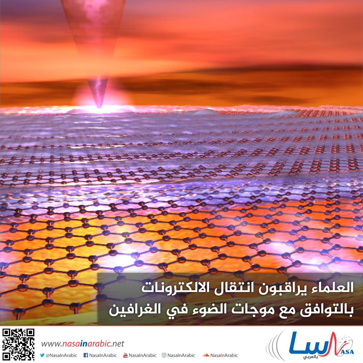 العلماء يراقبون انتقال الالكترونات بالتوافق مع موجات الضوء في الغرافين